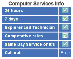 Business Computer Services - Computer sales, computer service, computer repairs, IT support, PC computer sales and service sydney